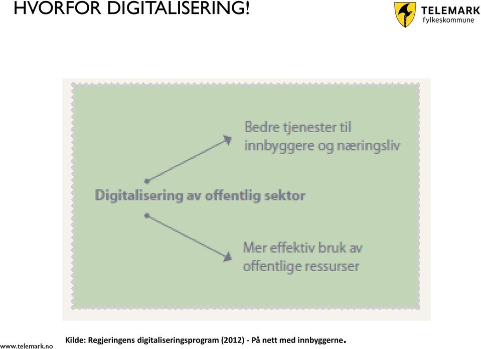 digitaliseringsprogram
