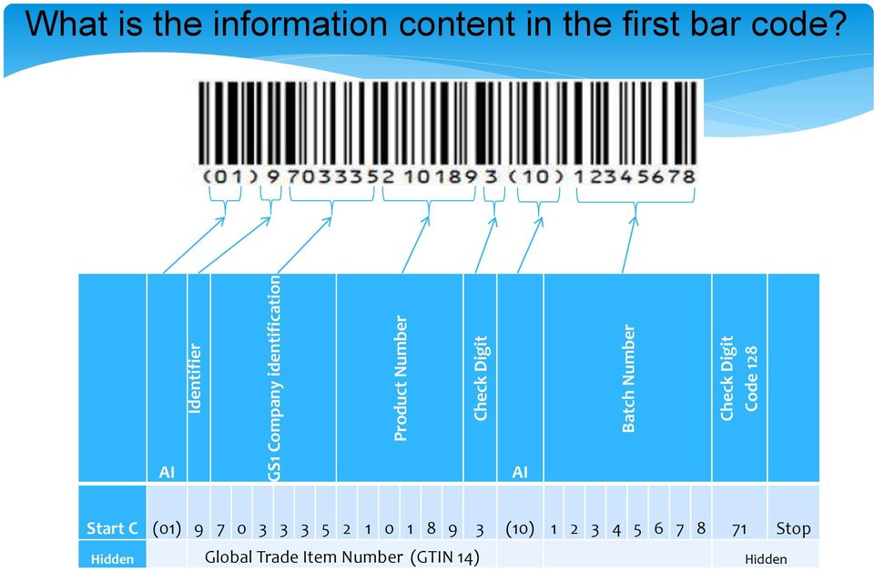 the first bar code?
