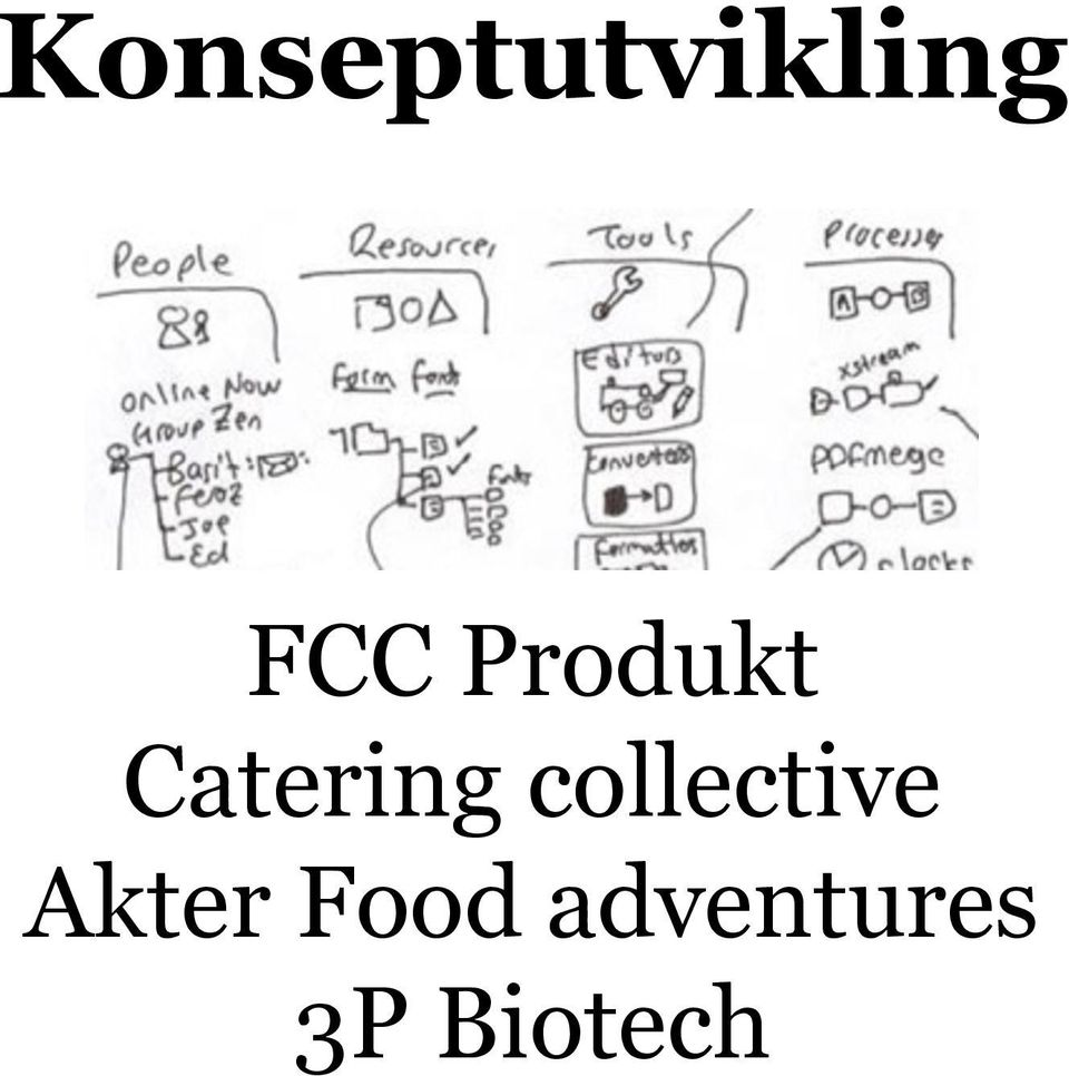 collective Akter