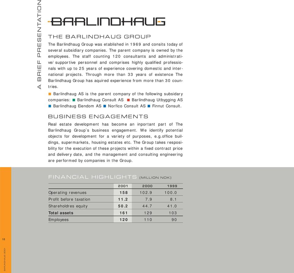 Through more than 33 years of existence The Barlindhaug Group has aquired experience from more than 30 countries.