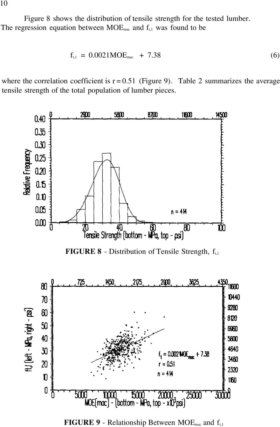38 (6) where the correlation coefficient is r = 0.51 (Figure 9).