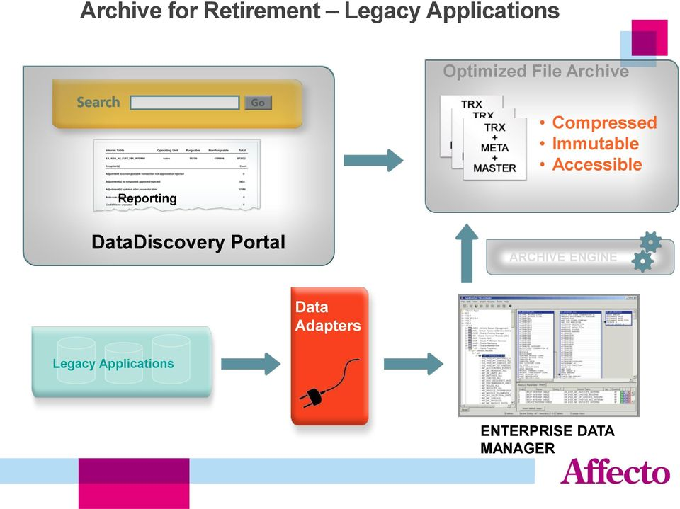 Immutable Accessible DataDiscovery Portal ARCHIVE