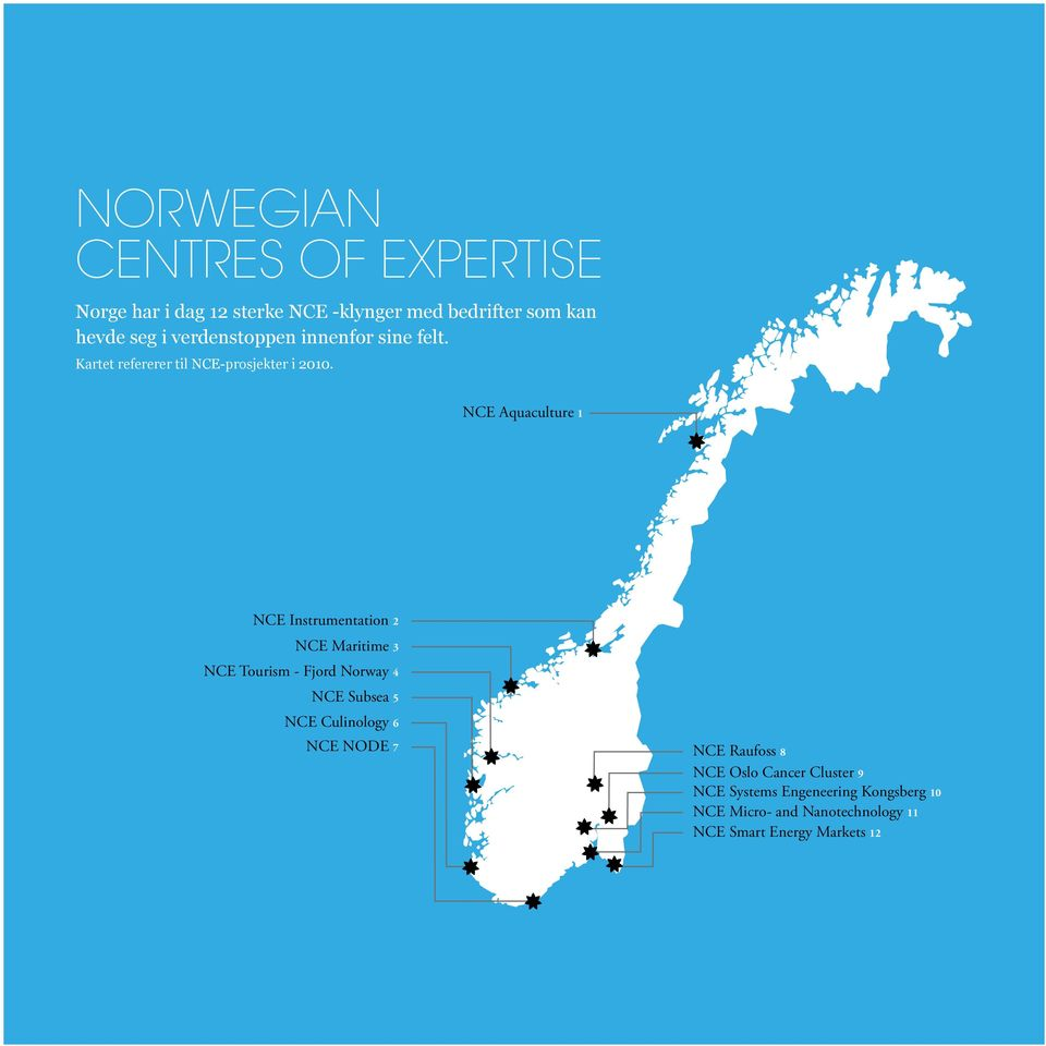 NCE Aquaculture 1 NCE Instrumentation 2 NCE Maritime 3 NCE Tourism - Fjord Norway 4 NCE Subsea 5 NCE