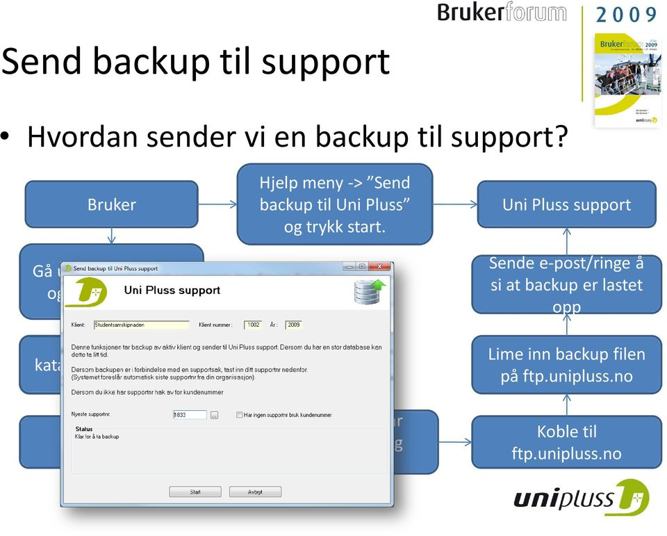 Finn backup katalogen i Windows utforsker Kopier filen Hjelp meny -> Send backup til Uni Pluss og