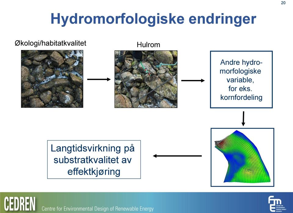 hydromorfologiske variable, for eks.