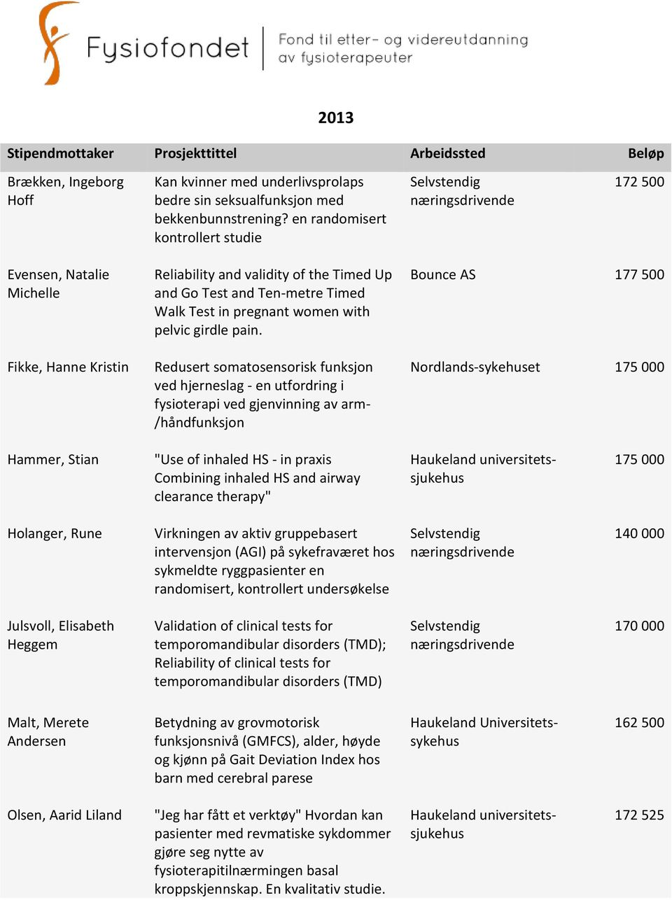 pelvic girdle pain.