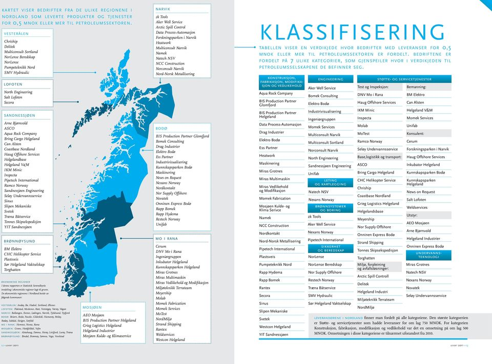 Company Bring Cargo Helgeland Can Alsten Coastbase Nordland Haug Offshore Services Helgelandbase Helgeland V&M IKM Minic Inspecta Pipetech International Ramco Norway Sandnessjøen Engineering Seløy