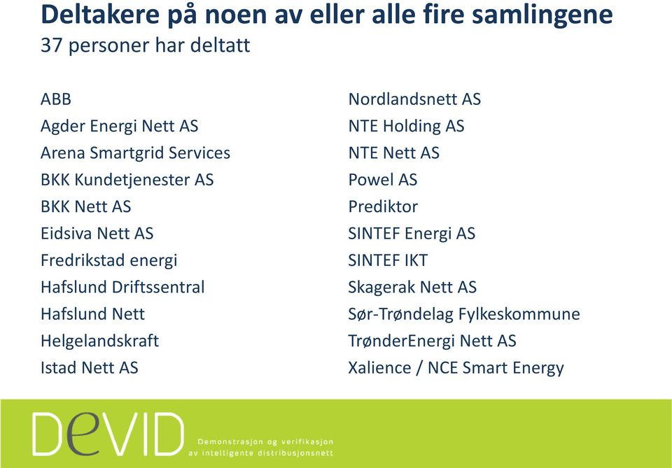 Hafslund Nett Helgelandskraft Istad Nett AS Nordlandsnett AS NTE Holding AS NTE Nett AS Powel AS Prediktor