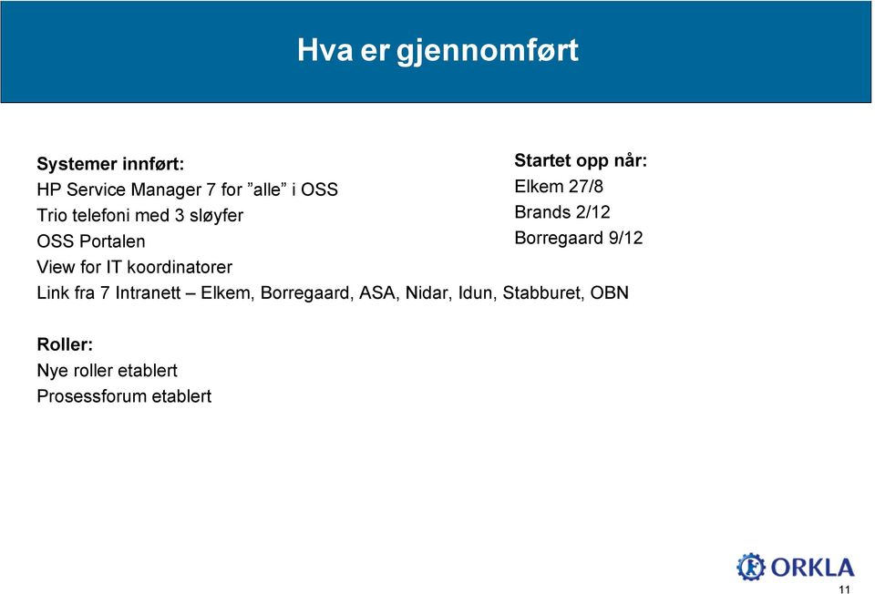 Borregaard 9/12 View for IT koordinatorer Link fra 7 Intranett Elkem,