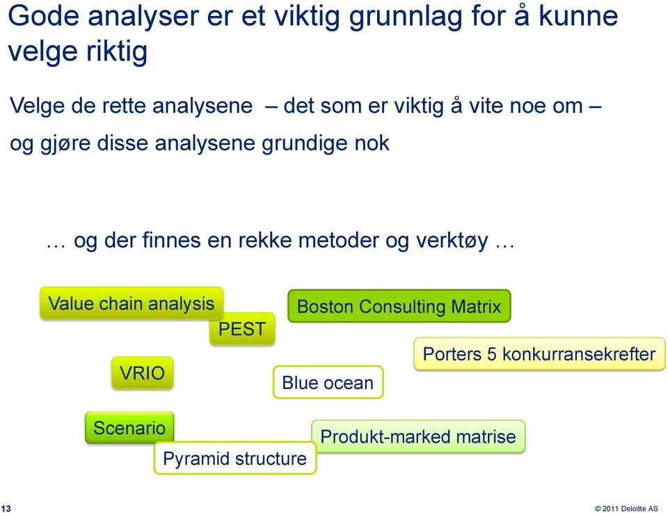 rekke metoder og verktøy Value chain analysis PEST VRIO Boston Consulting Matrix Blue
