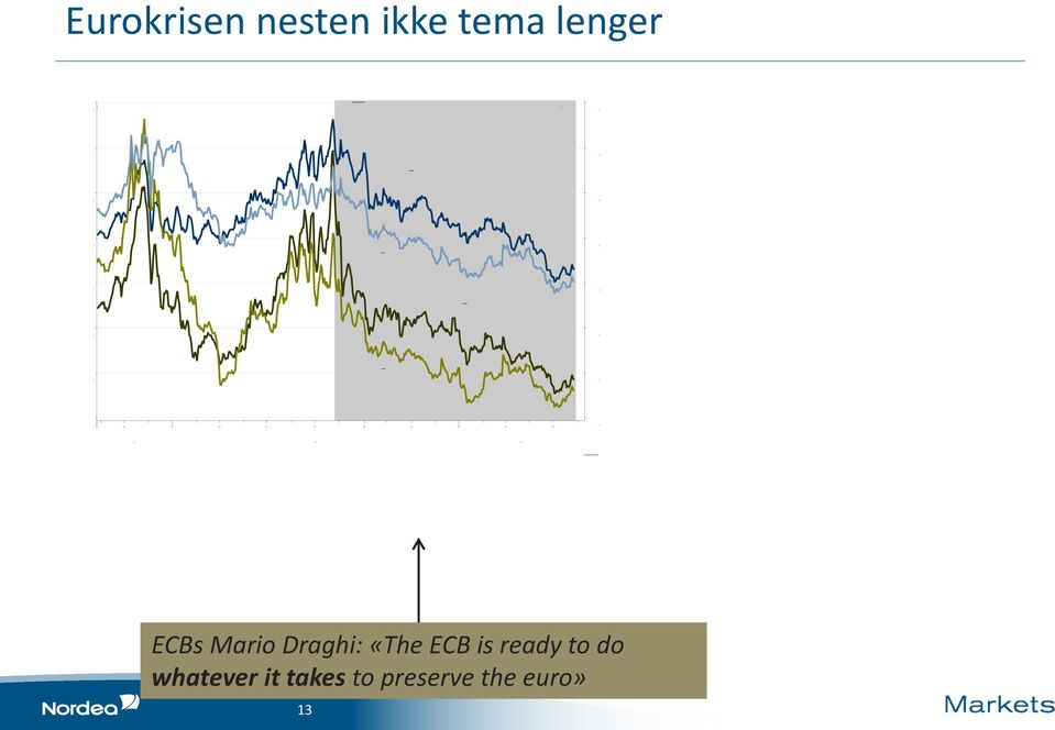 «The ECB is ready to do