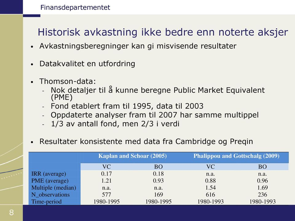fond, men 2/3 i verdi Resultater konsistente med data fra Cambridge og Preqin 8 Kaplan and Schoar (2005) Phalippou and Gottschalg (2009) VC BO VC BO IRR (average) 0.