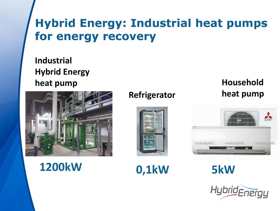Industrial Hybrid Energy heat pump