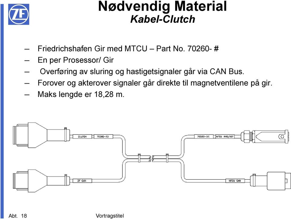hastigetsignaler går via CAN Bus.