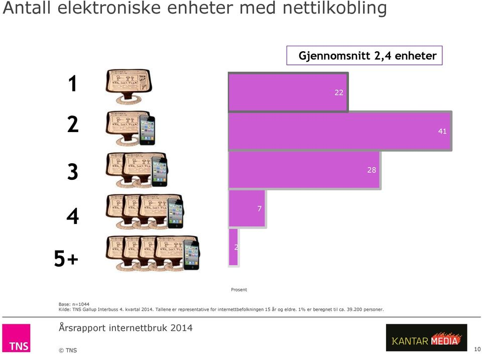 Gallup Interbuss 4. kvartal 2014.