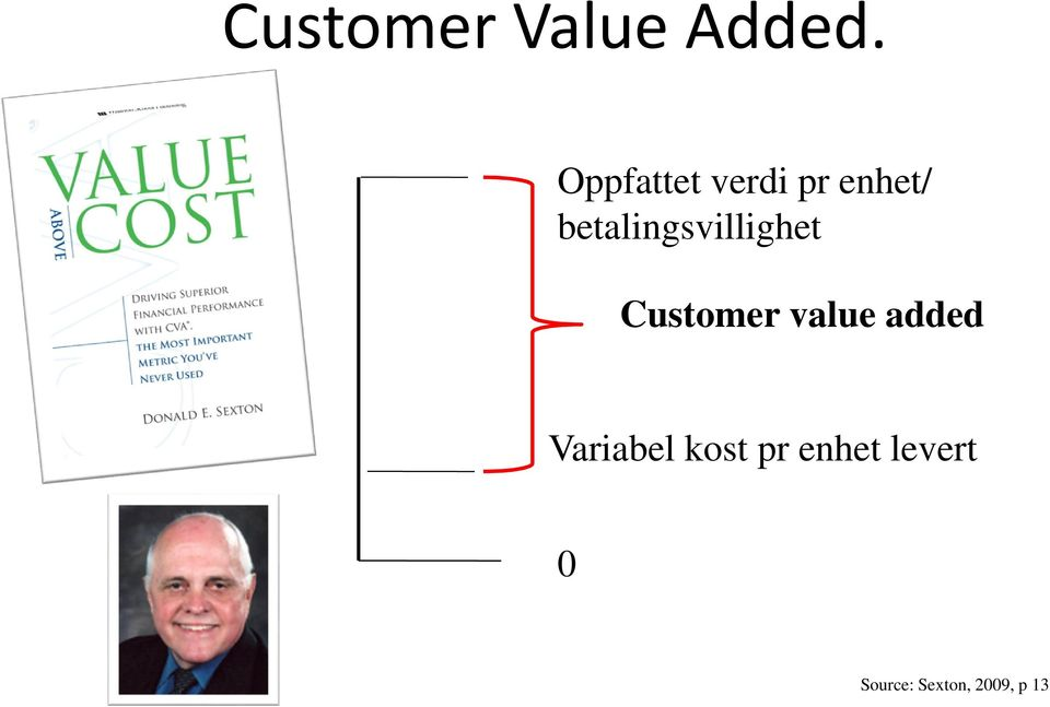 betalingsvillighet Customer value