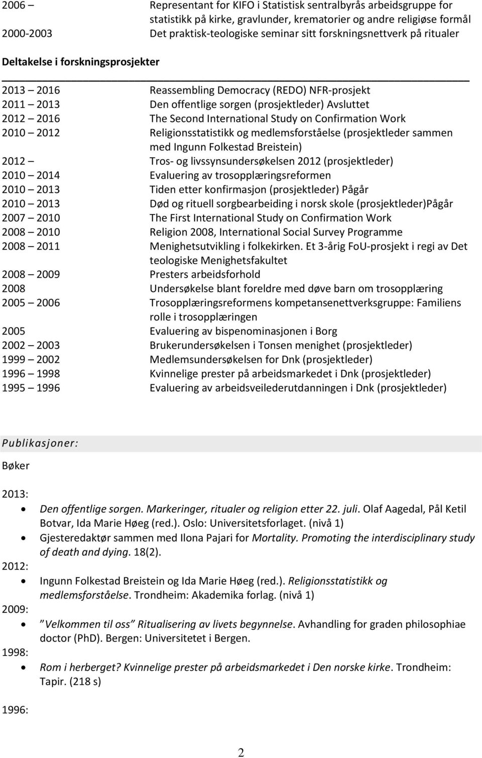International Study on Confirmation Work 2010 2012 Religionsstatistikk og medlemsforståelse (prosjektleder sammen med Ingunn Folkestad Breistein) 2012 Tros- og livssynsundersøkelsen 2012
