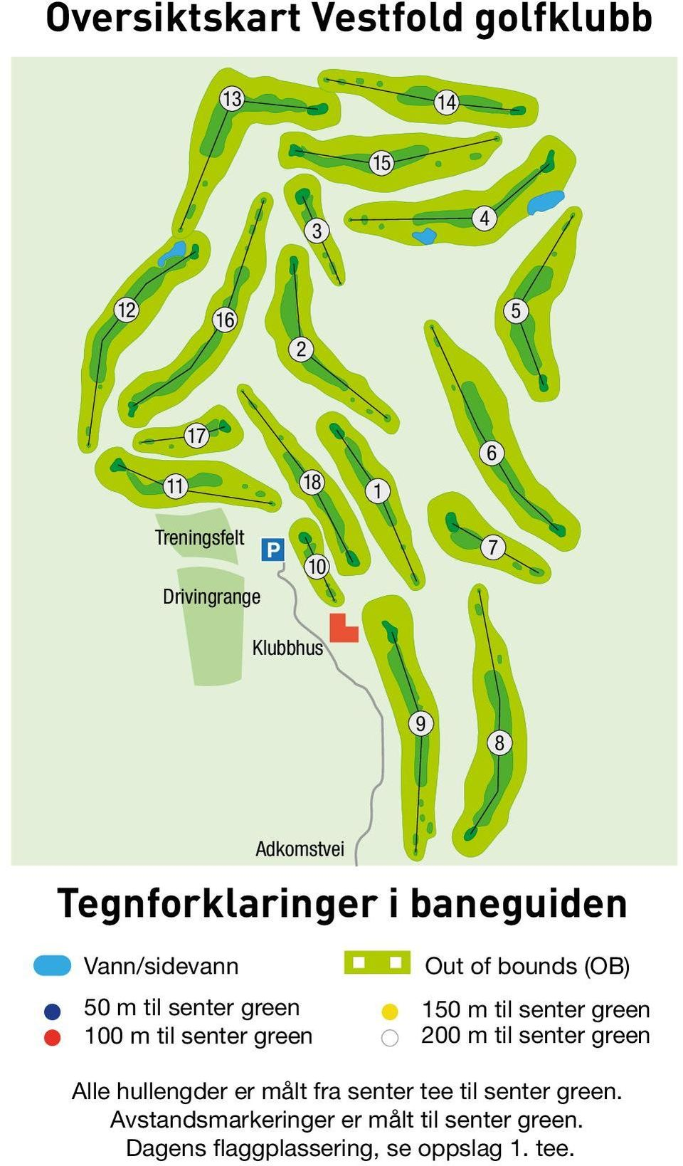 green Out of bounds (OB) 150 m til senter green 200 m til senter green Alle hullengder er målt fra senter