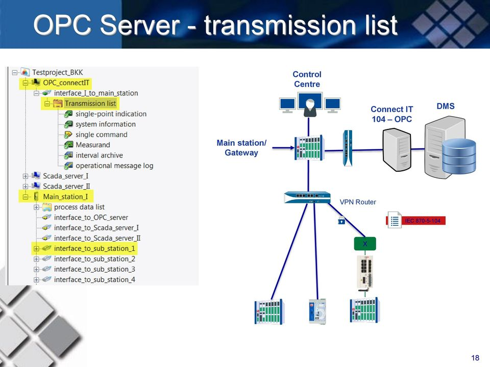 IT 104 OPC DMS Main station/