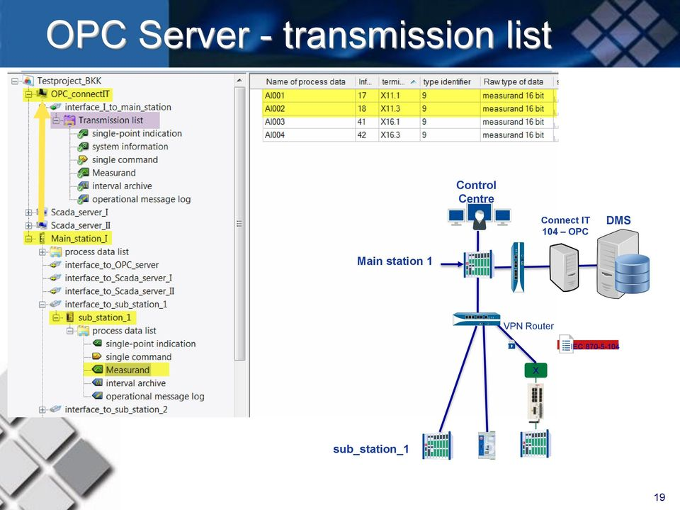 OPC DMS Main station 1 VPN