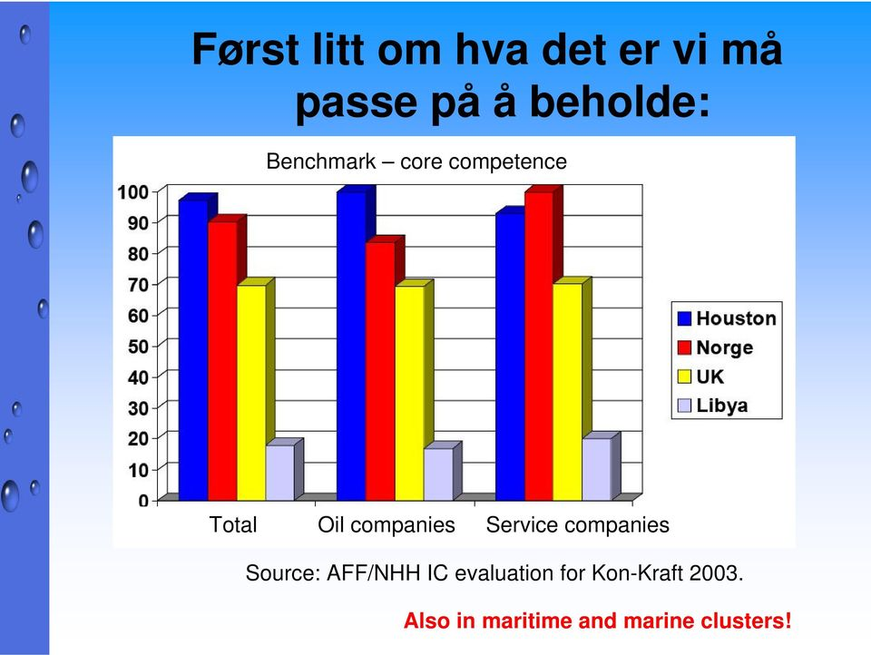 Service companies Source: AFF/NHH IC evaluation