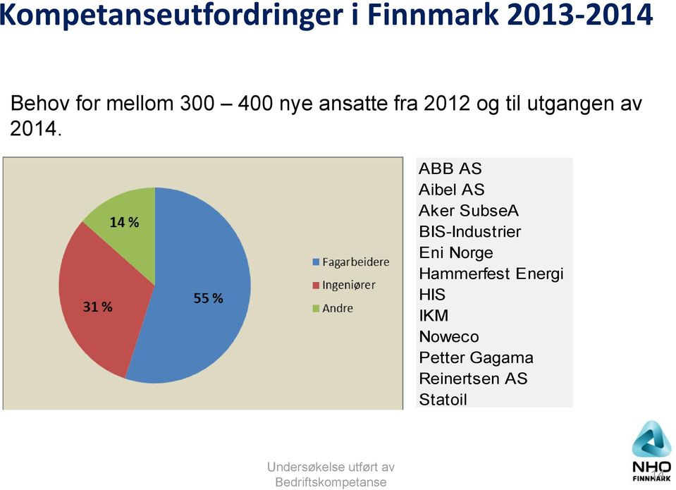 Type kompetanse det er behov for ABB AS Aibel AS Aker SubseA BIS-Industrier Eni