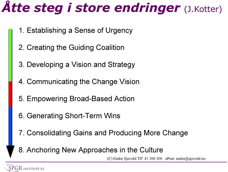 Communicating the Change Vision 5. Empowering Broad-Based Action 6.