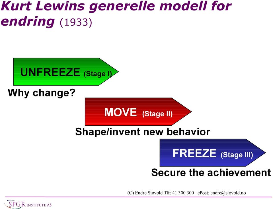 MOVE (Stage II) Shape/invent new