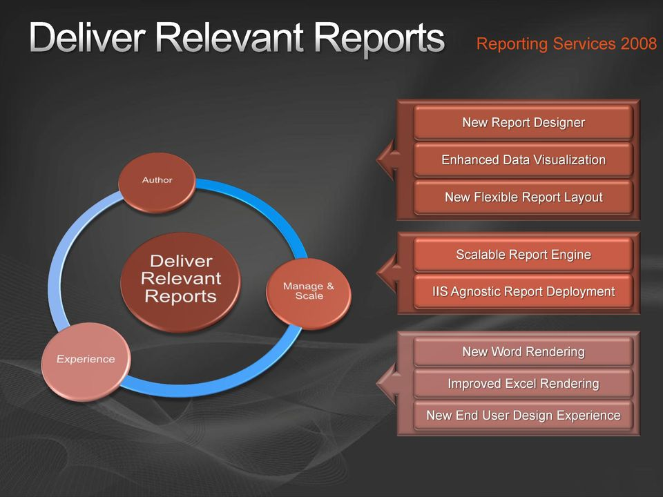 Report Engine IIS Agnostic Report Deployment New Word