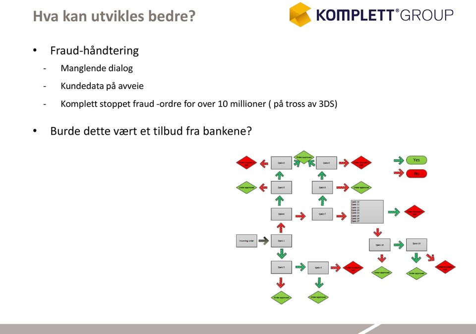 avveie Komplett stoppet fraud -ordre for over