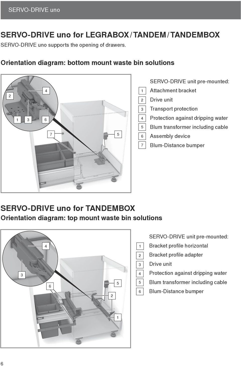 against dripping water Blum transformer including cable 7 5 6 Assembly device 7 Blum-Distance bumper SERVO-DRIVE uno for TANDEMBOX Orientation diagram: top mount
