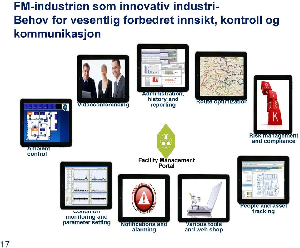 Ambient control Facility Management Portal Risk management and compliance Condition monitoring
