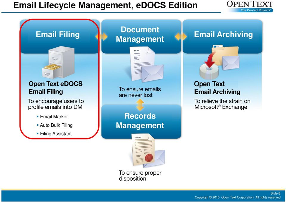 Email Archiving Email Marker Auto Bulk