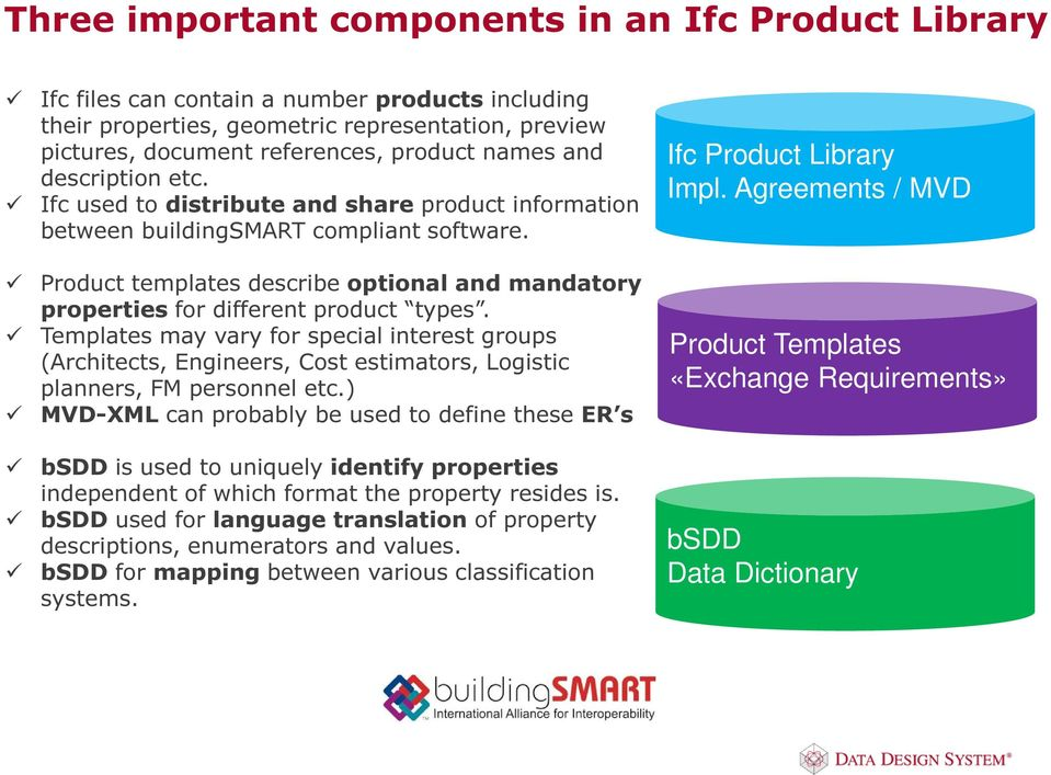 Product templates describe optional and mandatory properties for different product types.