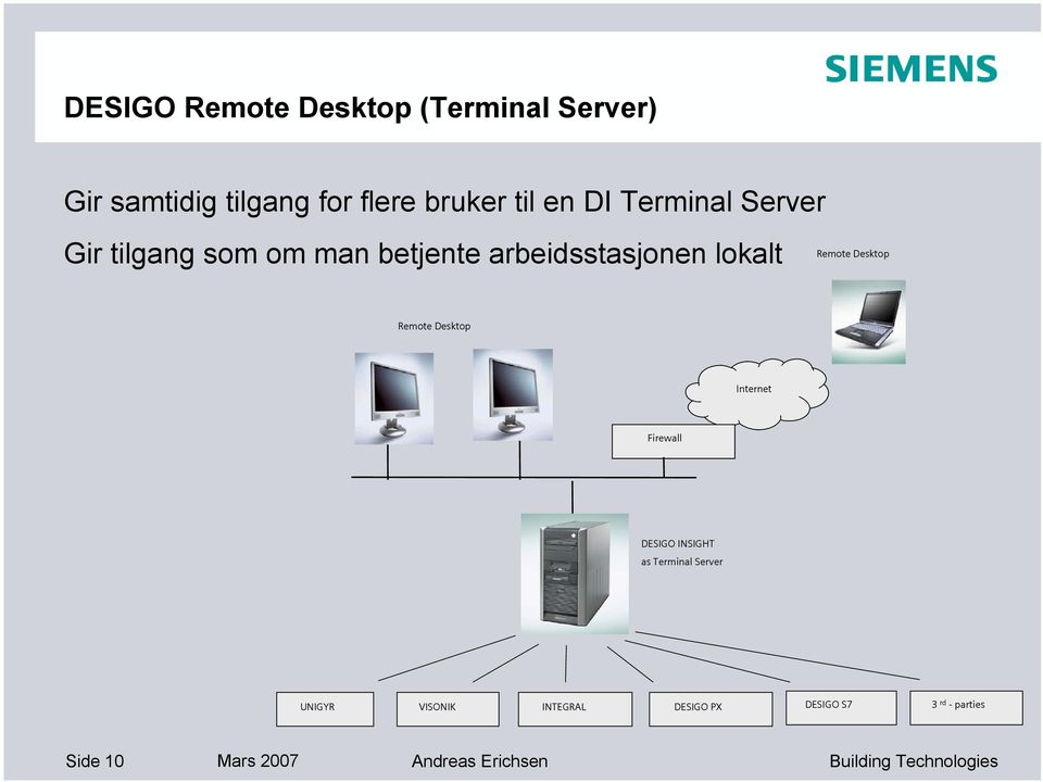 Remote Desktop Remote Desktop Internet Firewall DESIGO INSIGHT as Terminal Server