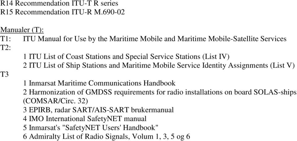 Stations (List IV) 2 ITU List of Ship Stations and Maritime Mobile Service Identity Assignments (List V) T3 1 Inmarsat Maritime Communications Handbook 2