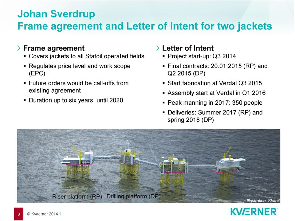 years, until 2020 Letter of Intent Project start-up: Q3 2014