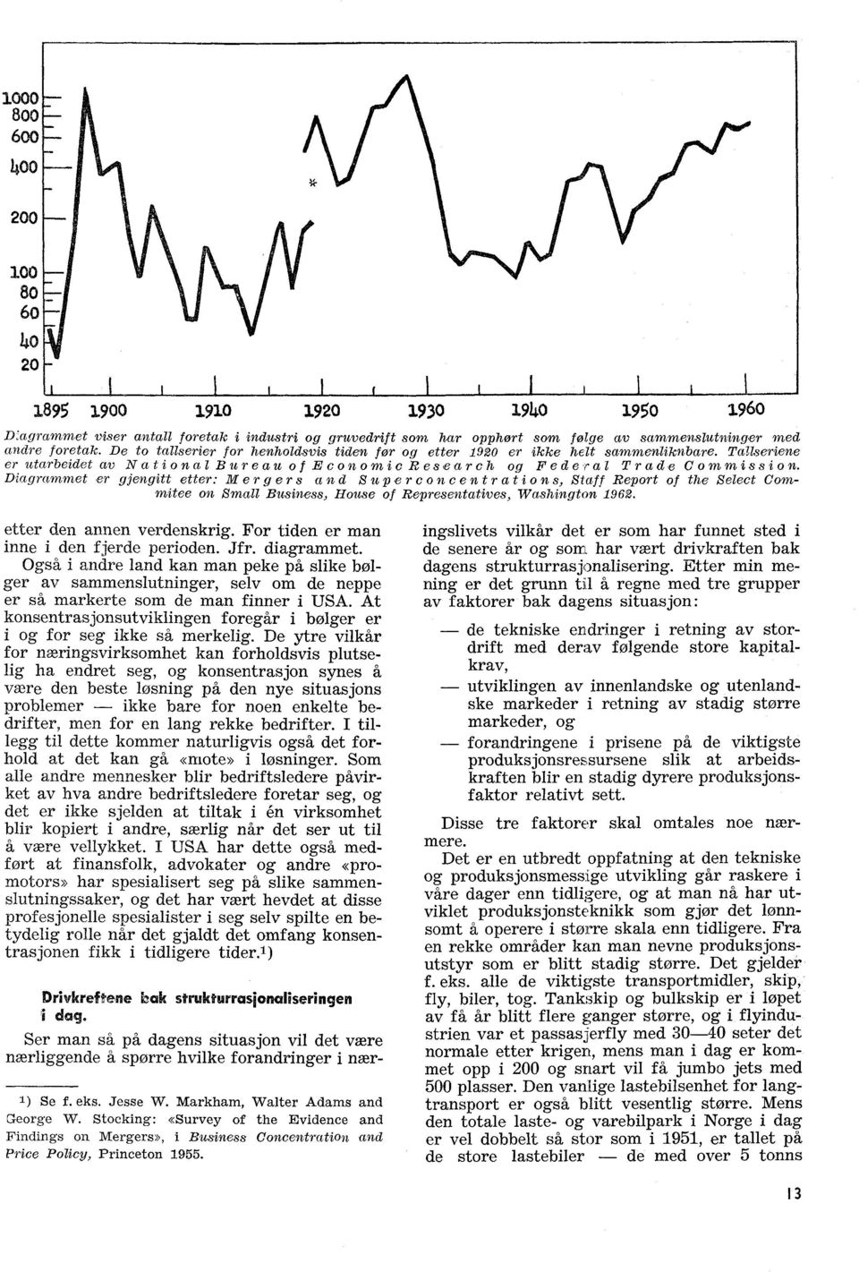 Diagrammet er gjengitt etter: Mergers and Superconeentration s, Staff Report of the Select Commitee on Small Business, House of Representatives, Washington 1962. etter den annen verdenskrig.