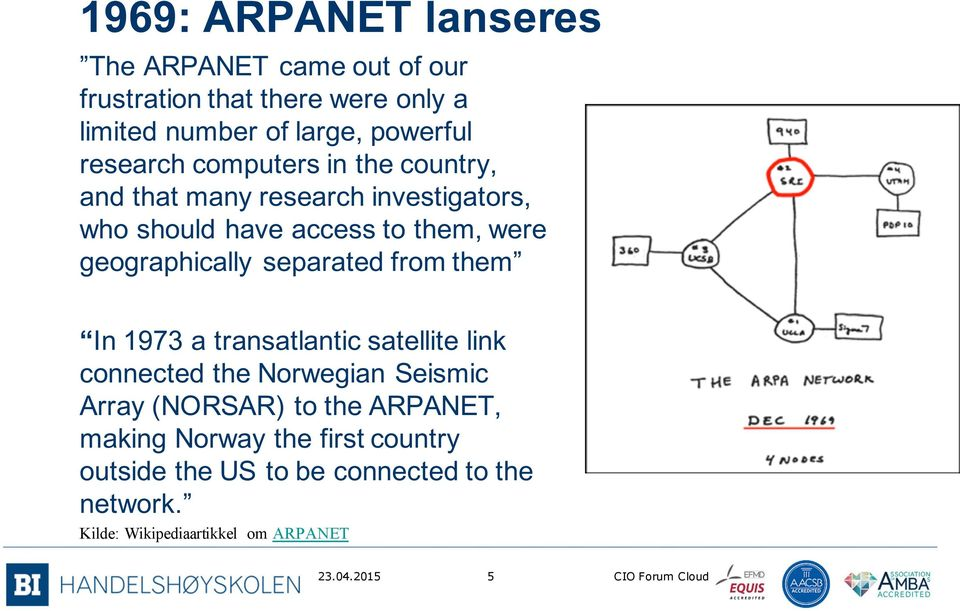 geographically separated from them In 1973 a transatlantic satellite link connected the Norwegian Seismic Array (NORSAR) to