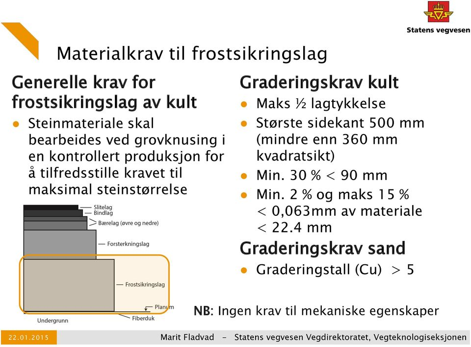 500 mm (mindre enn 360 mm kvadratsikt) Min. 30 % < 90 mm Min. 2 % og maks 15 % < 0,063mm av materiale < 22.