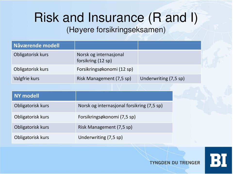 kurs Risk Management Underwriting NY modell Obligatorisk kurs Obligatorisk kurs Obligatorisk kurs
