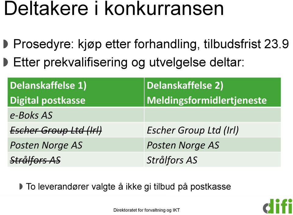 Group Ltd (Irl) Posten Norge AS Strålfors AS Delanskaffelse 2) Meldingsformidlertjeneste Escher Group