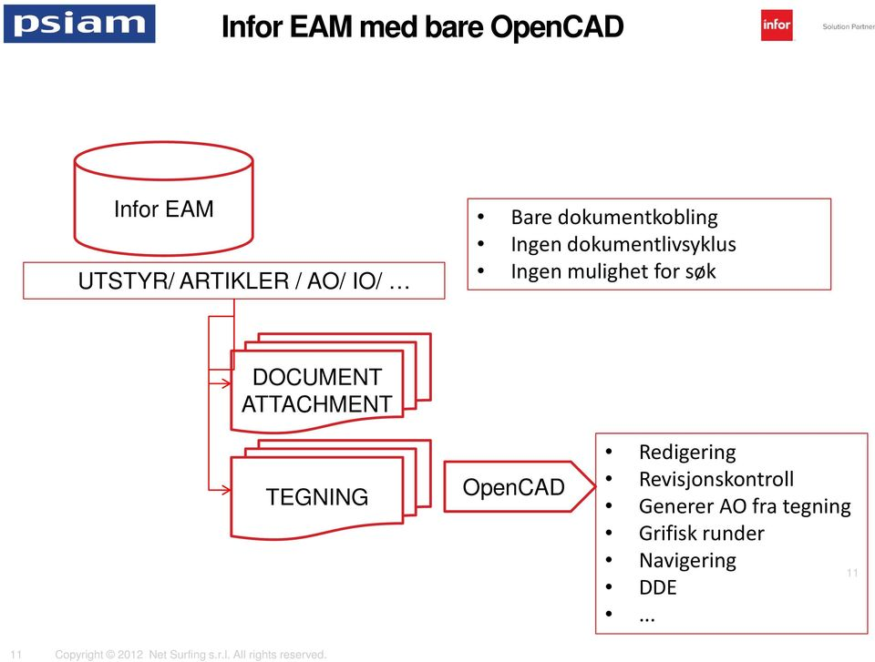 søk DOCUMENT ATTACHMENT TEGNING OpenCAD Redigering