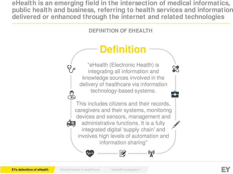 healthcare via information technology-based systems.
