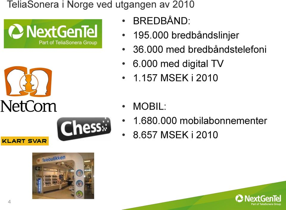 000 med bredbåndstelefoni 6.000 med digital TV 1.
