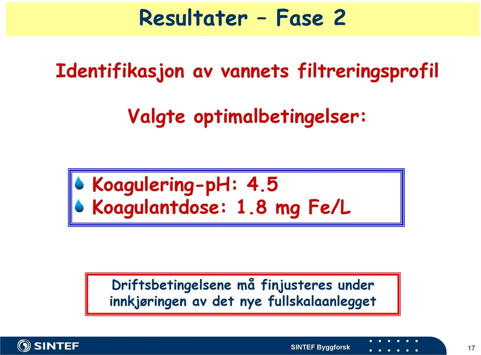 Koagulering-pH: 4.5 Koagulantdose: 1.
