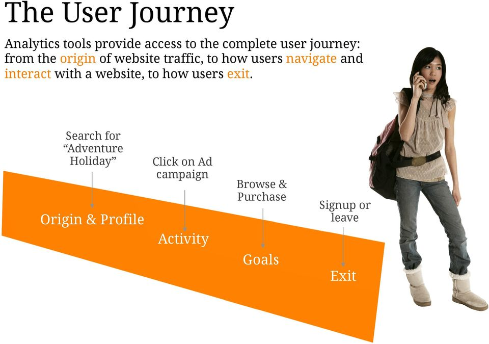 interact with a website, to how users exit.