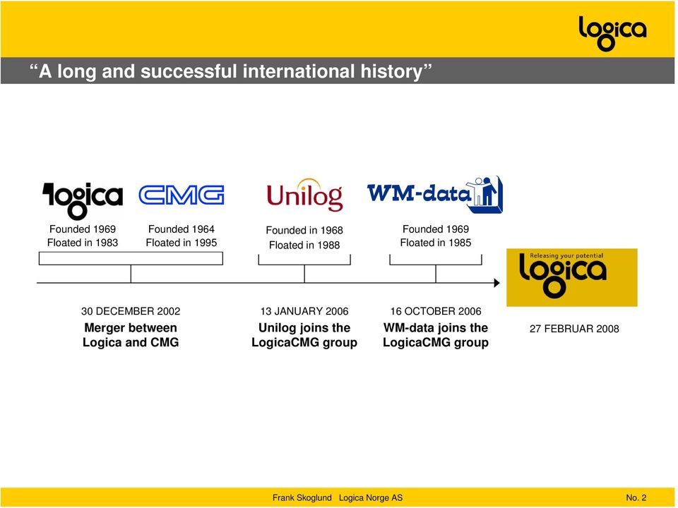 30 DECEMBER 2002 Merger between Logica and CMG 13 JANUARY 2006 Unilog joins the