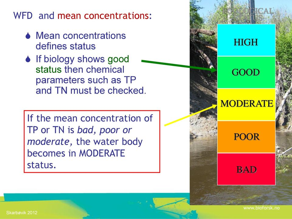 If the mean concentration of TP or TN is bad, poor or moderate, the water
