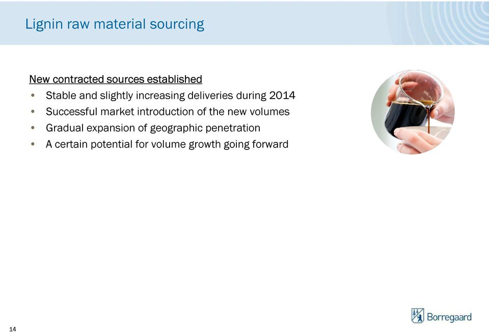 market introduction of the new volumes Gradual expansion of
